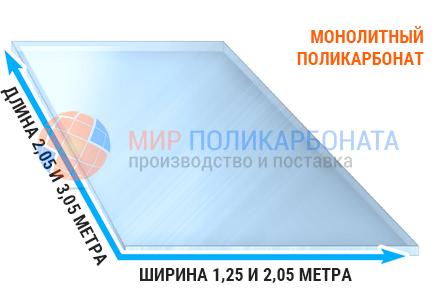 Монолитный поликарбонат размеры